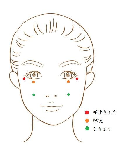 法令線が気になる時に顔のたるみをとる7つの方法